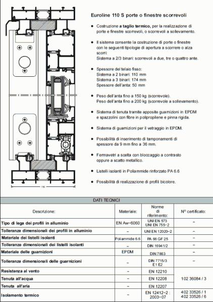 EL110 S serramenti scorrevoli